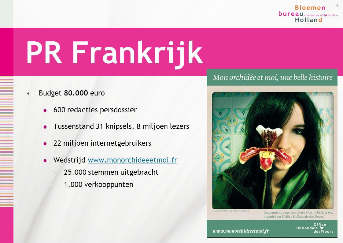 PR Frankrijk Budget 80.000 euro 600 redacties persdossier