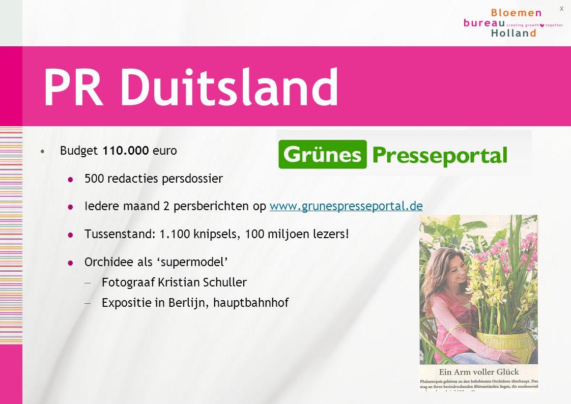 PR Duitsland Budget 110.000 euro 500 redacties persdossier