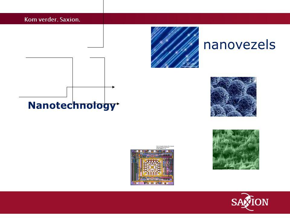 1010 nanovezels Nanotechnology