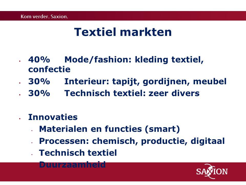 Textiel markten 40% Mode/fashion: kleding textiel, confectie