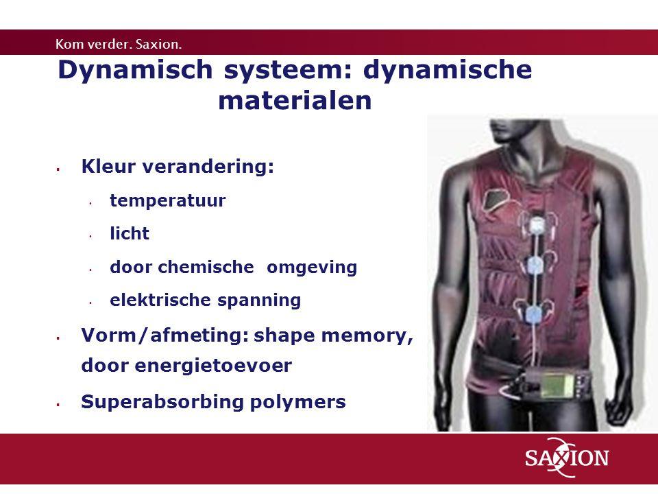 Dynamisch systeem: dynamische materialen