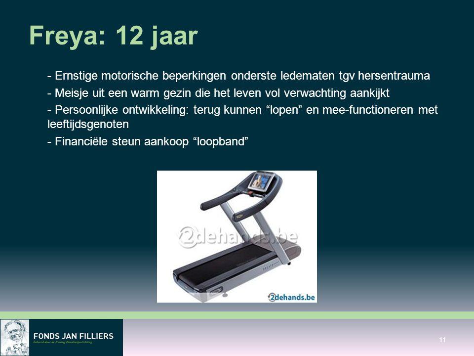 Freya: 12 jaar - Ernstige motorische beperkingen onderste ledematen tgv hersentrauma.