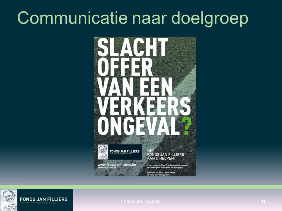 Communicatie naar doelgroep