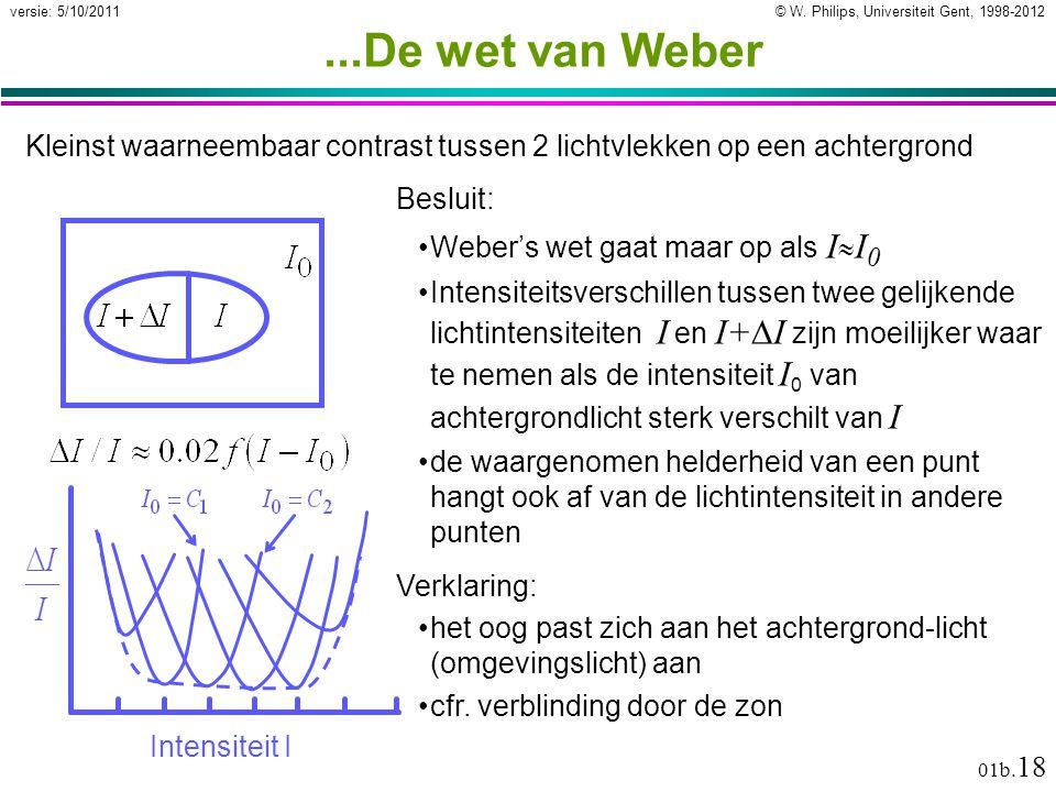 ...De wet van Weber Kleinst waarneembaar contrast tussen 2 lichtvlekken op een achtergrond. Besluit: