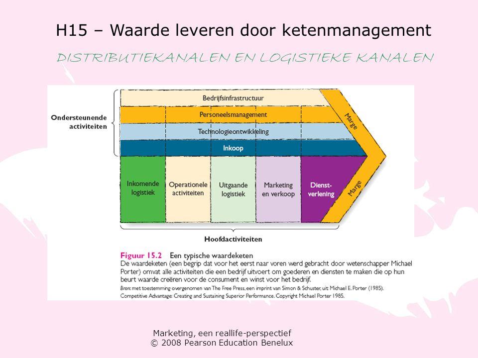 H15 – Waarde leveren door ketenmanagement