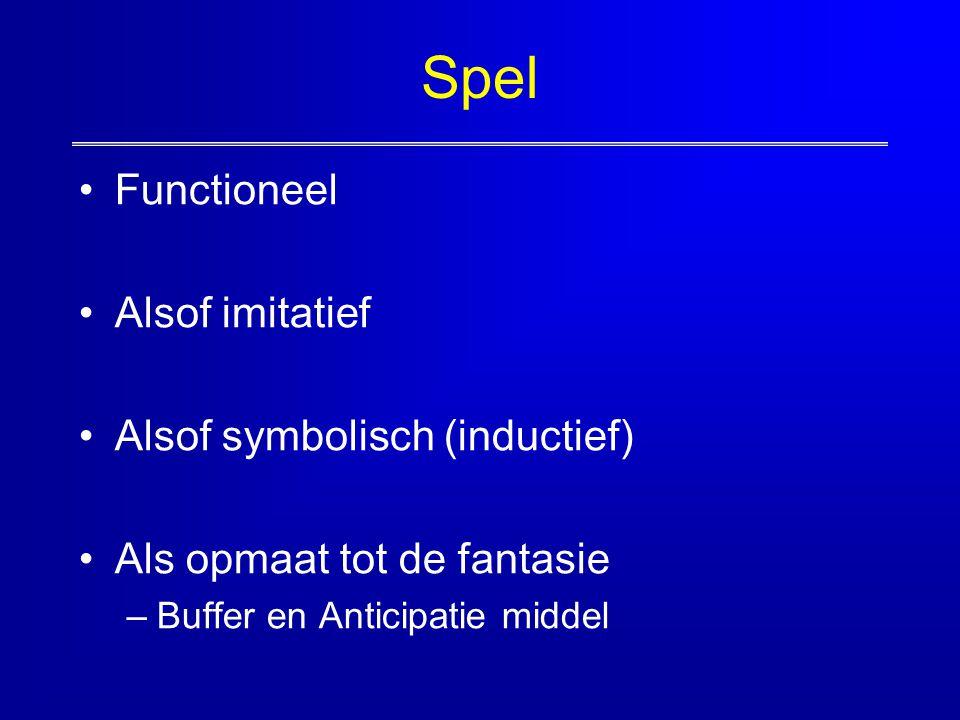 Spel Functioneel Alsof imitatief Alsof symbolisch (inductief)