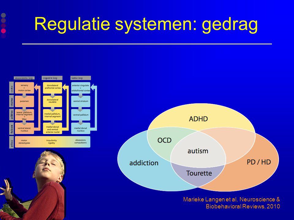 Regulatie systemen: gedrag