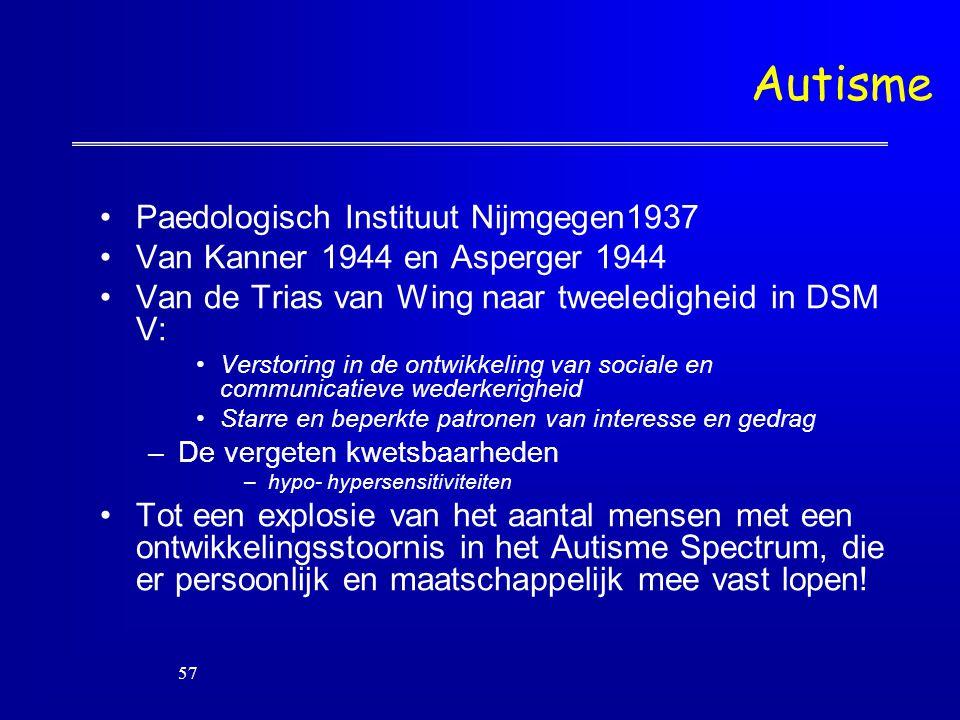 Autisme Paedologisch Instituut Nijmgegen1937