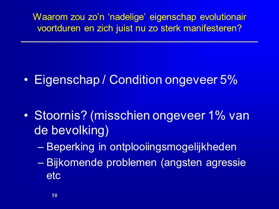 Eigenschap / Condition ongeveer 5%