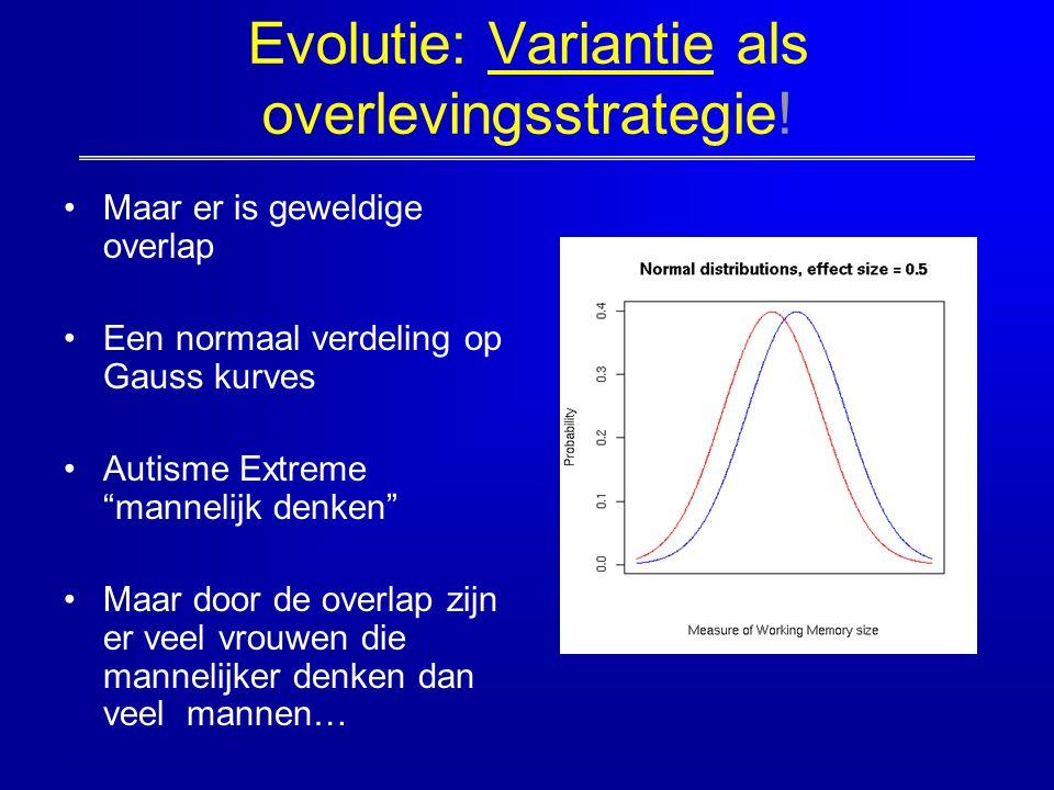 Evolutie: Variantie als overlevingsstrategie!