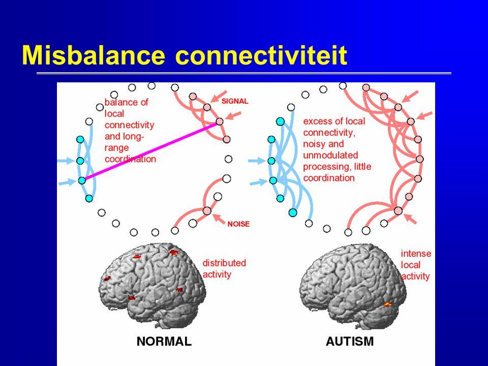 Misbalance connectiviteit