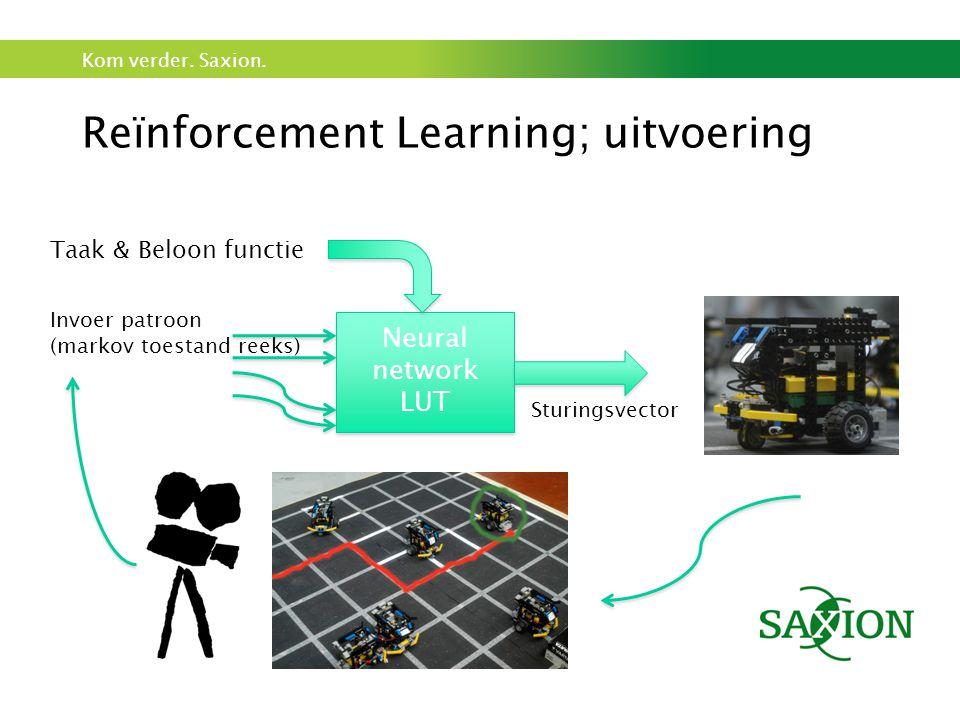 Reïnforcement Learning; uitvoering