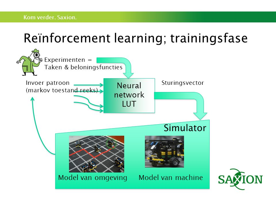 Reïnforcement learning; trainingsfase