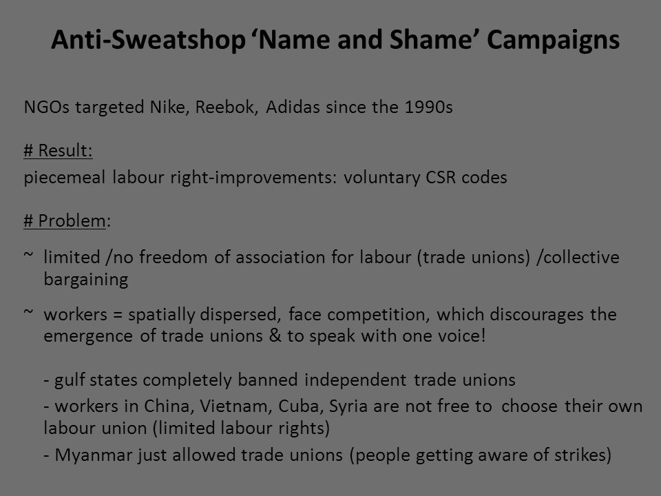 Anti-Sweatshop 'Name and Shame' Campaigns