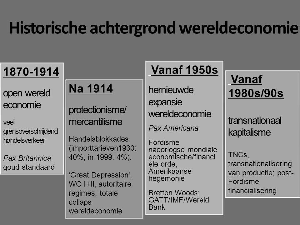 Historische achtergrond wereldeconomie