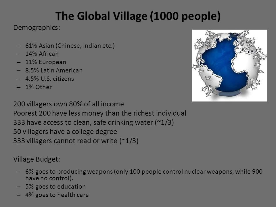 The Global Village (1000 people)
