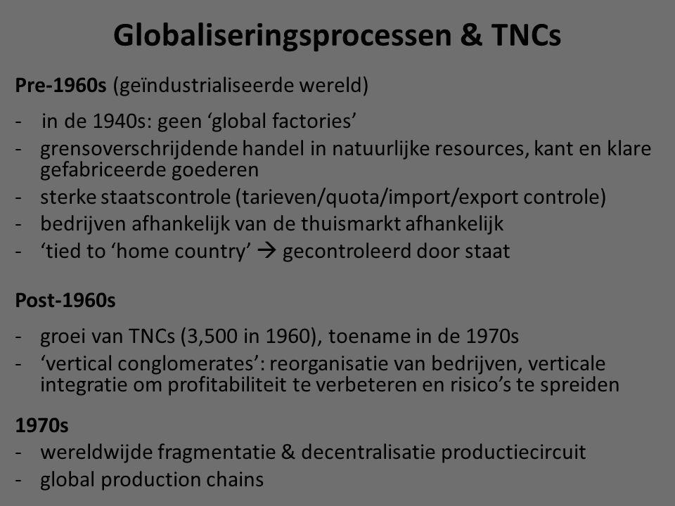Globaliseringsprocessen & TNCs
