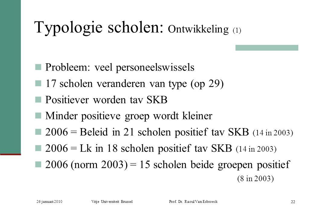 Typologie scholen: Ontwikkeling (1)