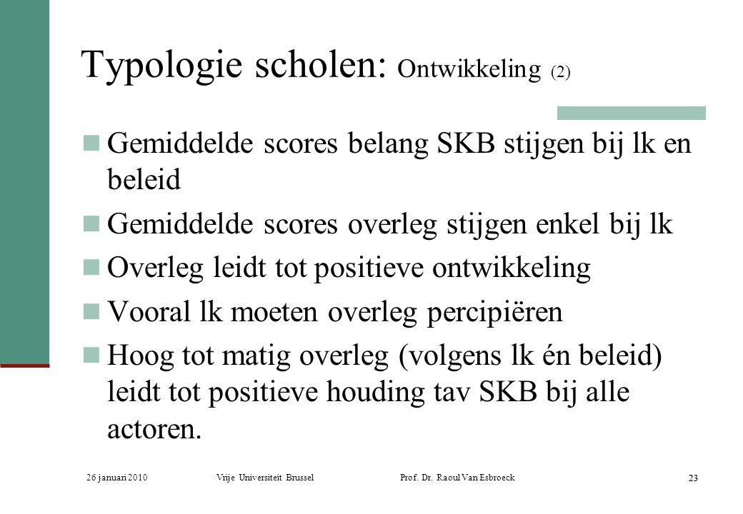 Typologie scholen: Ontwikkeling (2)