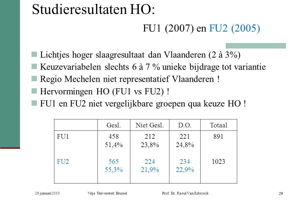Studieresultaten HO: FU1 (2007) en FU2 (2005)