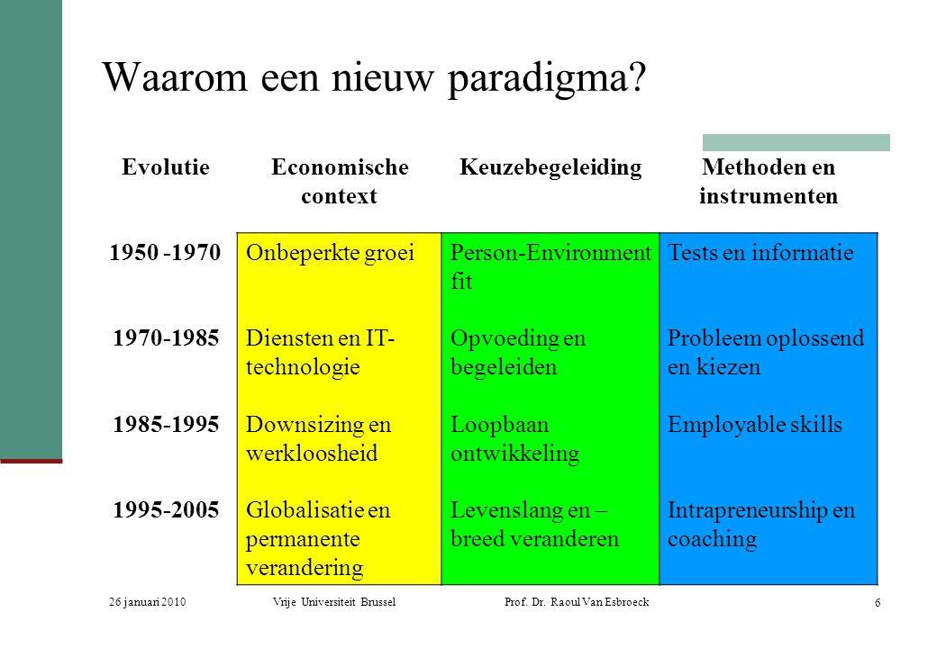 Waarom een nieuw paradigma