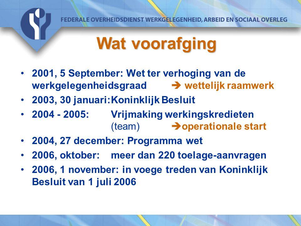 Wat voorafging 2001, 5 September: Wet ter verhoging van de werkgelegenheidsgraad  wettelijk raamwerk.