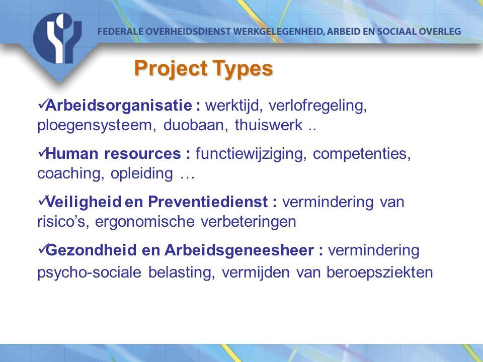 Project Types Arbeidsorganisatie : werktijd, verlofregeling, ploegensysteem, duobaan, thuiswerk ..
