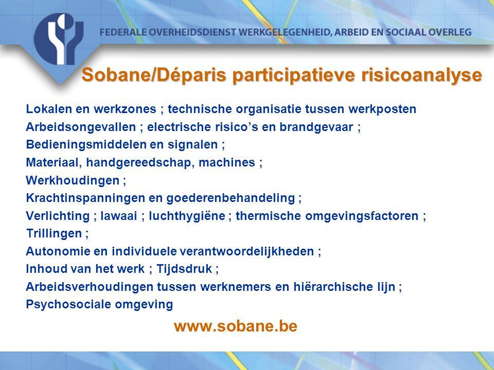Sobane/Déparis participatieve risicoanalyse