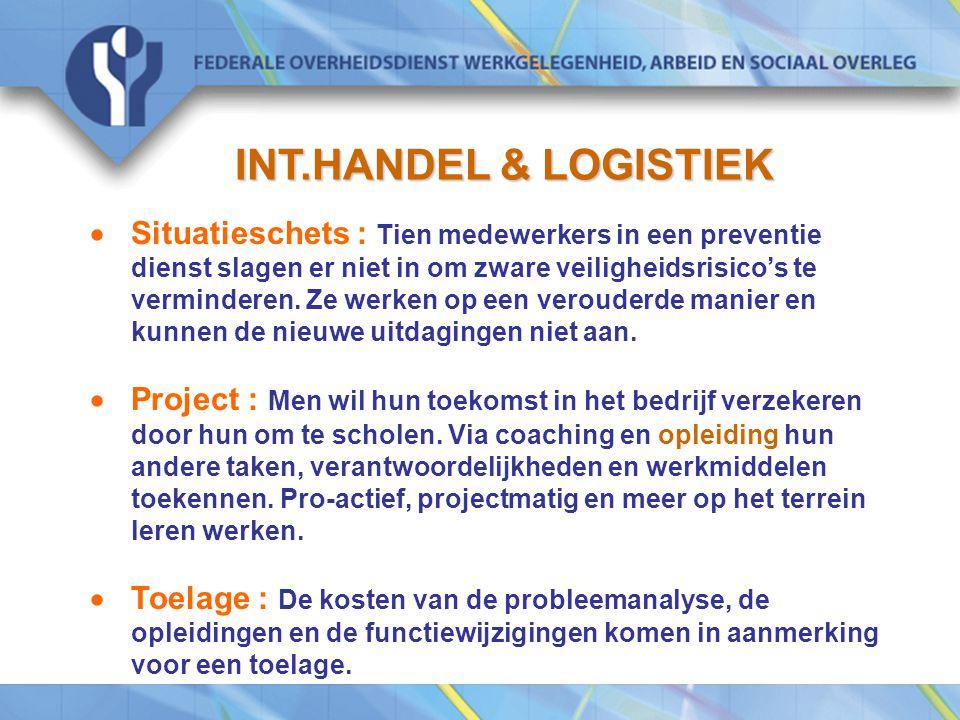 INT.HANDEL & LOGISTIEK
