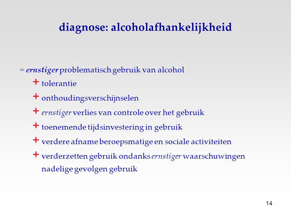 diagnose: alcoholafhankelijkheid