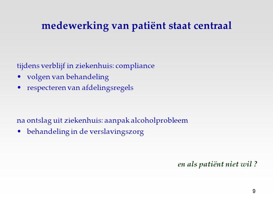 medewerking van patiënt staat centraal