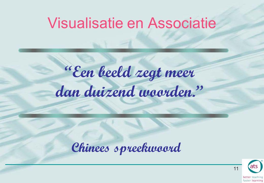 Visualisatie en Associatie
