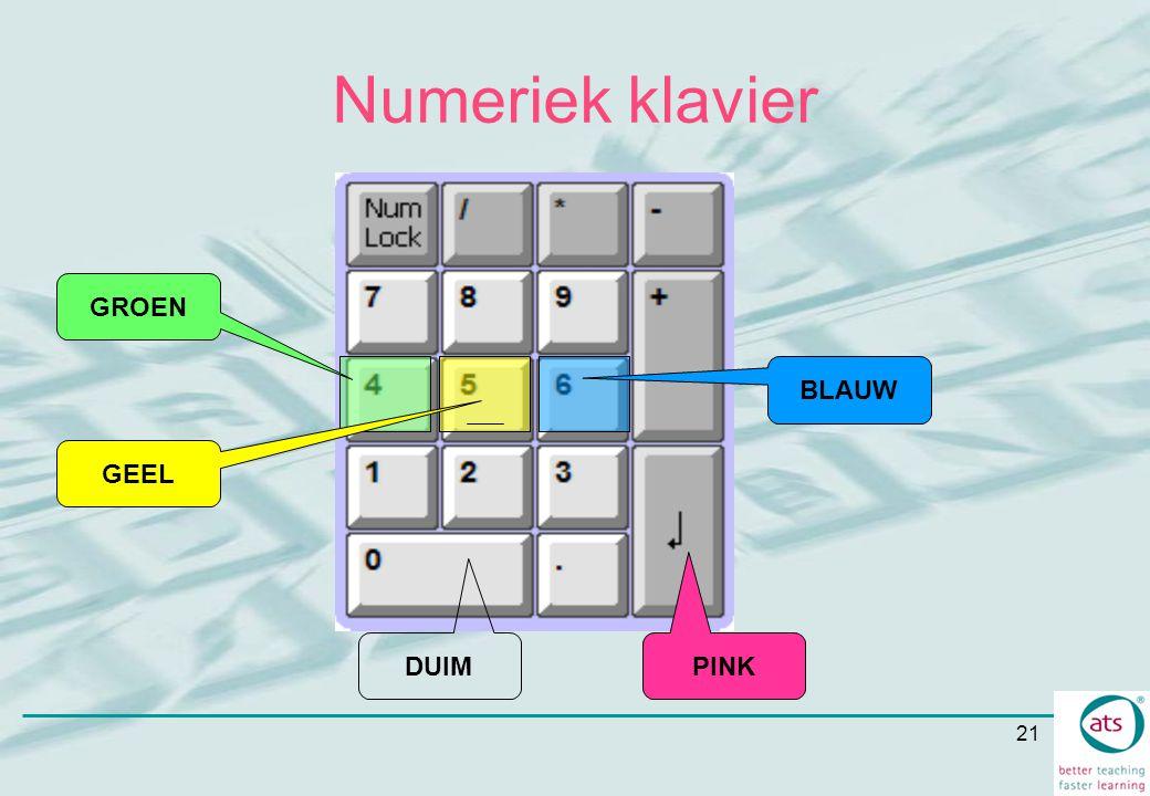 Numeriek klavier Bediening van numeriek klavier GROEN BLAUW GEEL DUIM