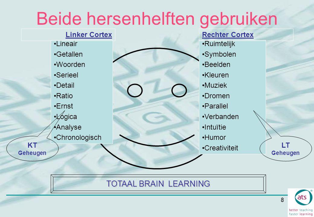 Beide hersenhelften gebruiken