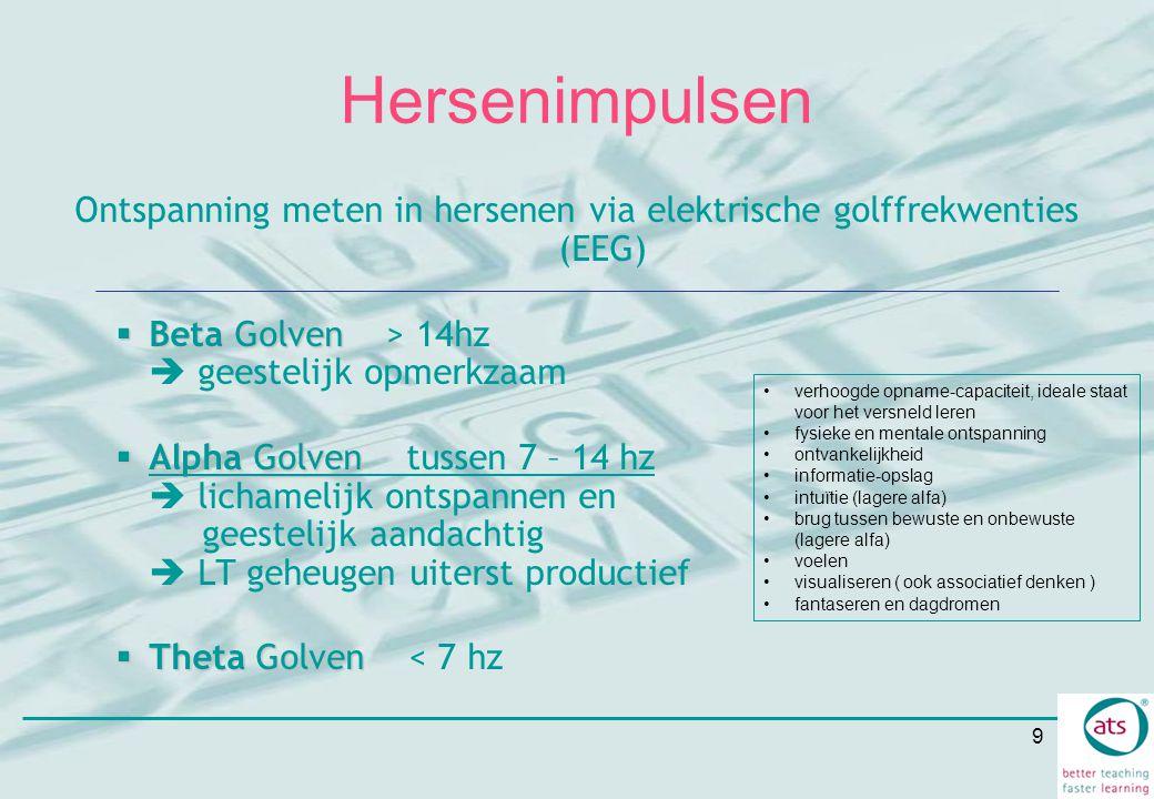 Ontspanning meten in hersenen via elektrische golffrekwenties (EEG)