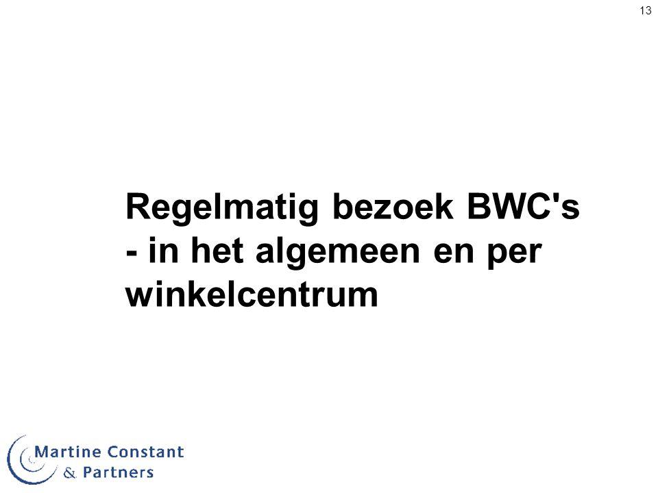 Regelmatig bezoek BWC s