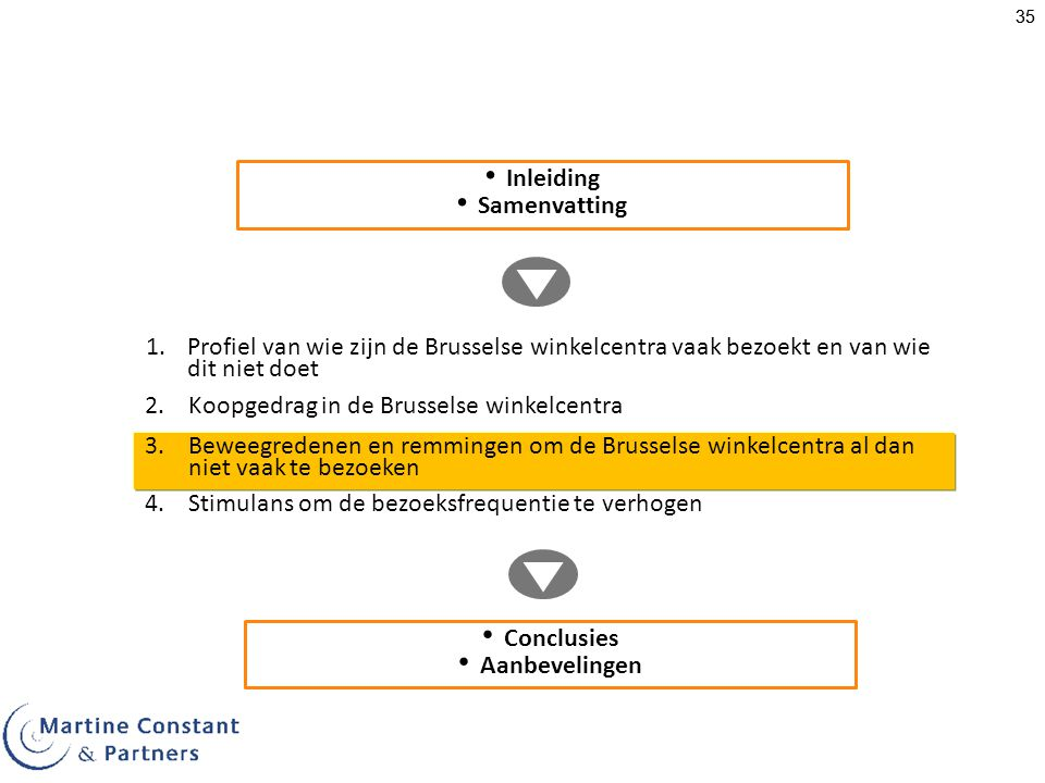 Inleiding Samenvatting. Profiel van wie zijn de Brusselse winkelcentra vaak bezoekt en van wie dit niet doet.