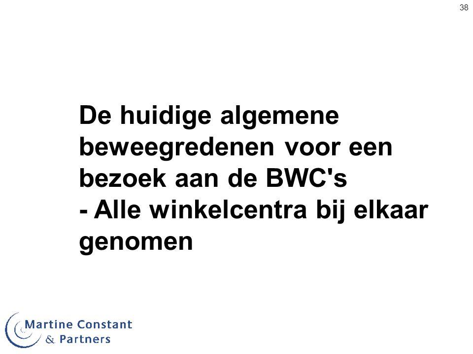 De huidige algemene beweegredenen voor een bezoek aan de BWC s
