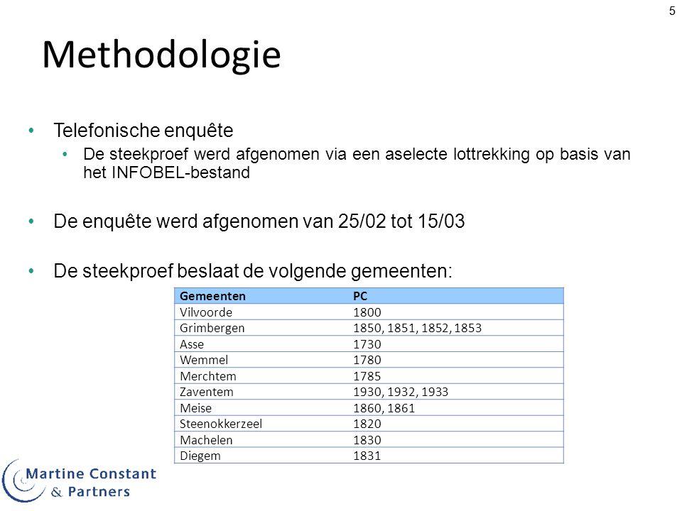 Methodologie Telefonische enquête