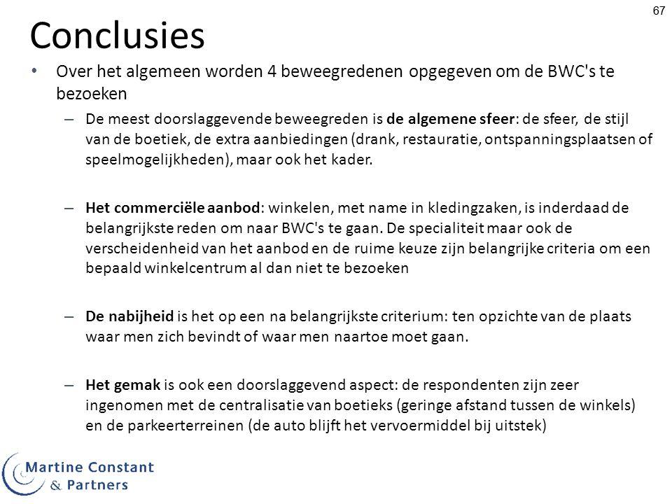 Conclusies Over het algemeen worden 4 beweegredenen opgegeven om de BWC s te bezoeken.