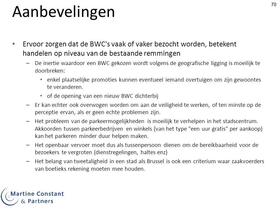 Aanbevelingen Ervoor zorgen dat de BWC s vaak of vaker bezocht worden, betekent handelen op niveau van de bestaande remmingen.