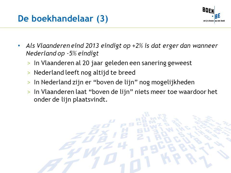 De boekhandelaar (3) Als Vlaanderen eind 2013 eindigt op +2% is dat erger dan wanneer Nederland op -5% eindigt.