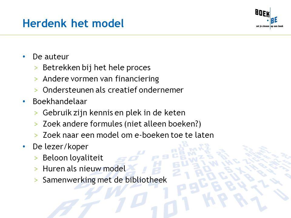 Herdenk het model De auteur Betrekken bij het hele proces