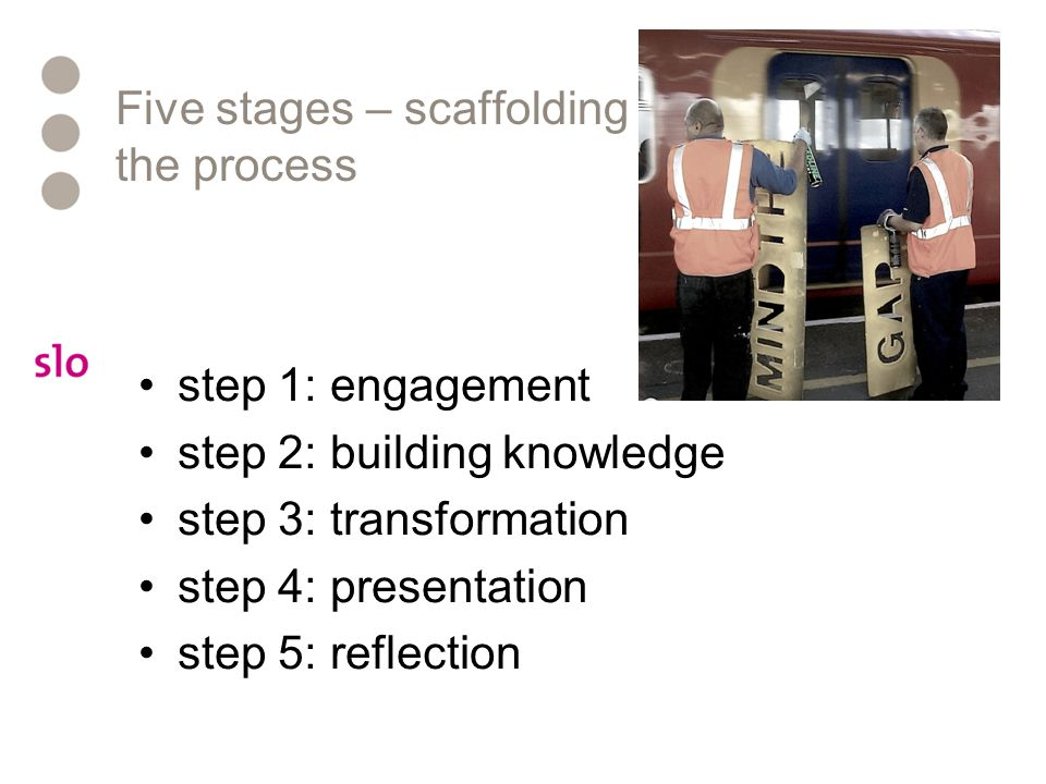 Five stages – scaffolding the process