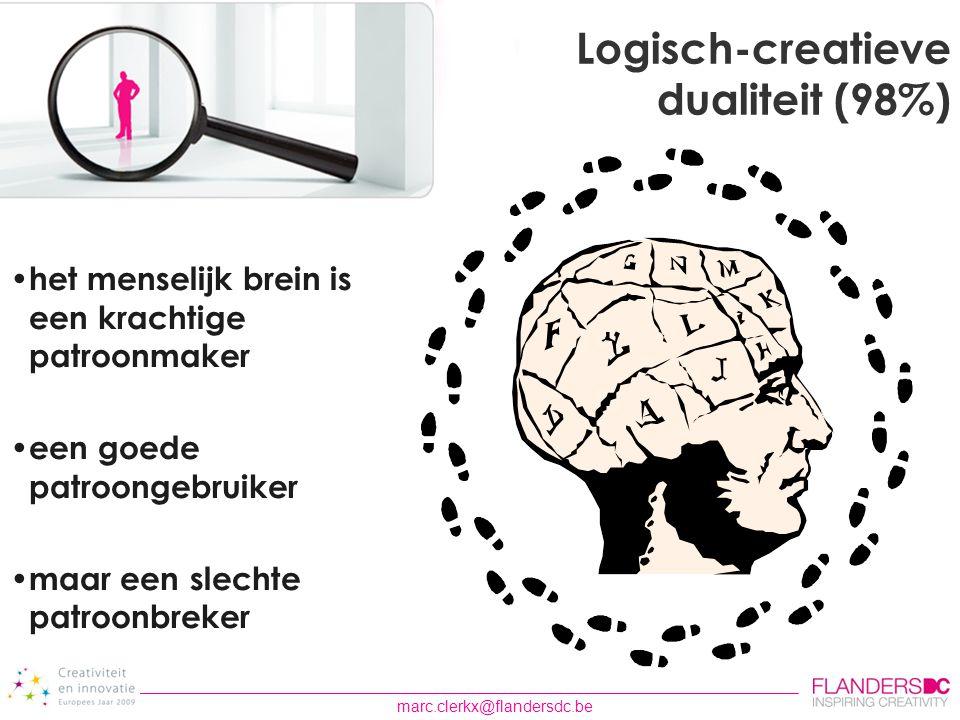 Logisch-creatieve dualiteit (98%)
