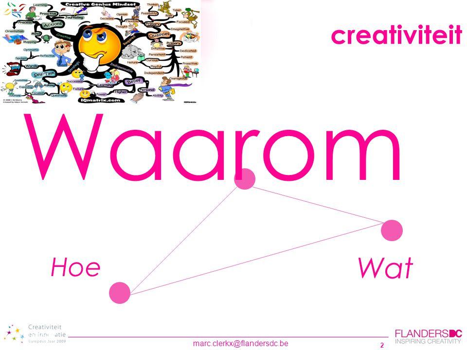 creativiteit Waarom Hoe Wat
