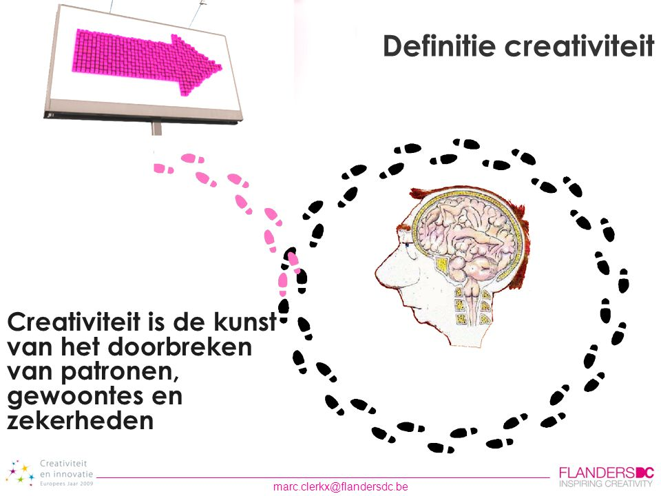 Definitie creativiteit
