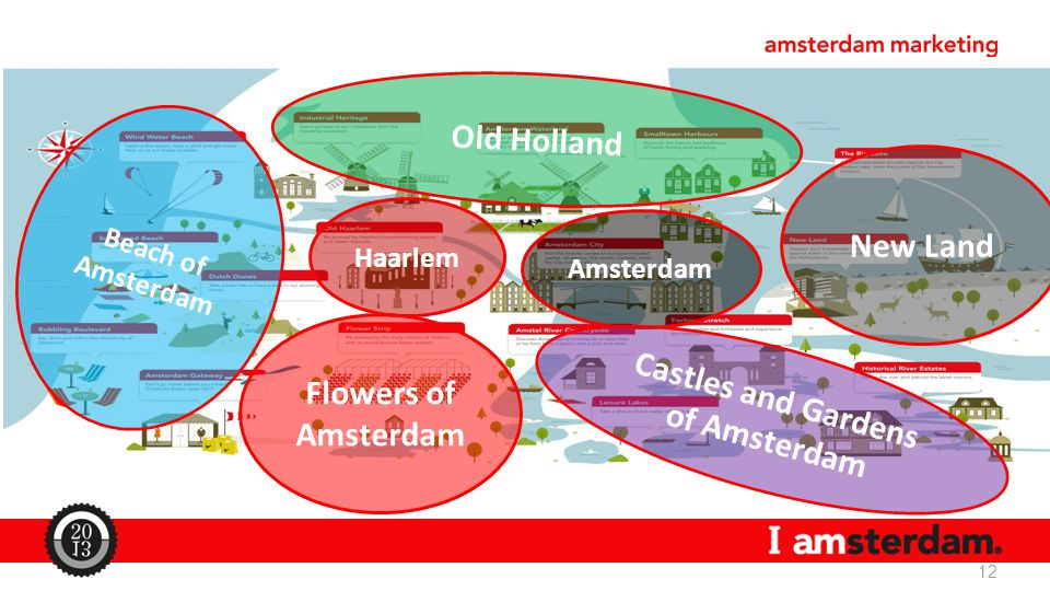 Castles and Gardens of Amsterdam