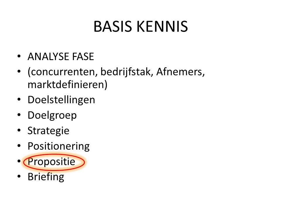BASIS KENNIS ANALYSE FASE