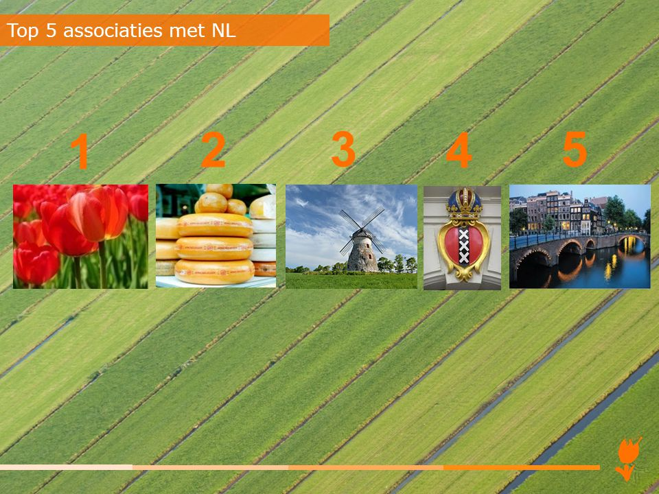 Top 5 associaties met NL 1 2 3 4 5